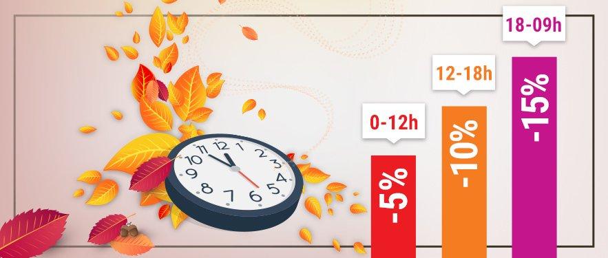 EXTRA -15% MINDENRE 09:00-ig