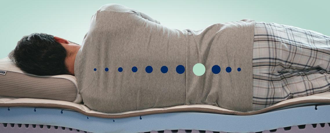 Dormeo Ergo Comfort matrac